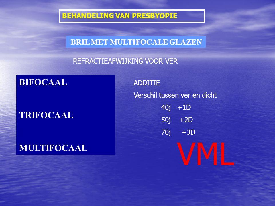 VML BIFOCAAL TRIFOCAAL MULTIFOCAAL BRIL MET MULTIFOCALE GLAZEN