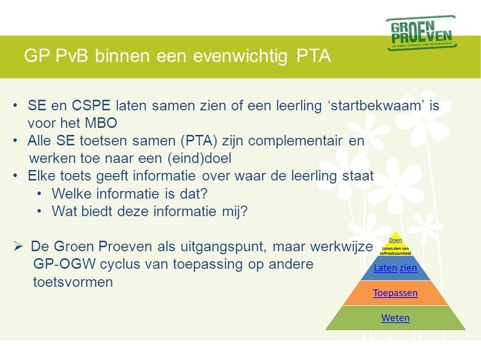 GP PvB binnen een evenwichtig PTA