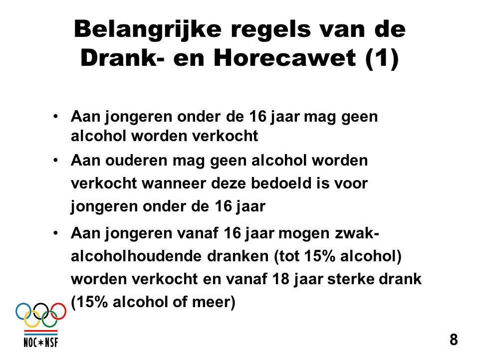 Belangrijke regels van de Drank- en Horecawet (1)