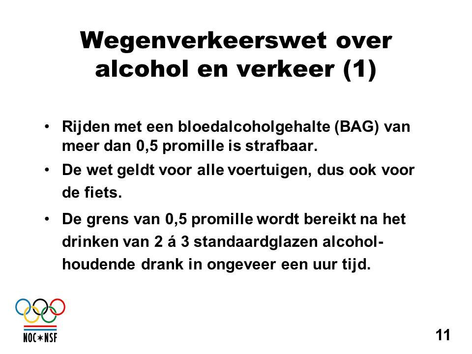 Wegenverkeerswet over alcohol en verkeer (1)
