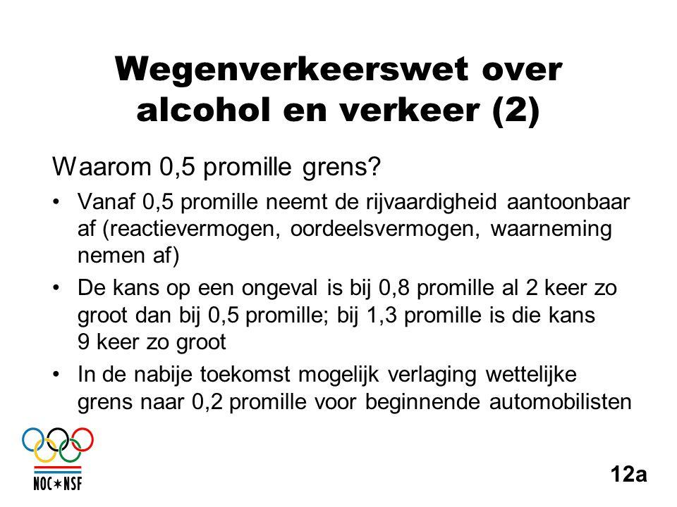 Wegenverkeerswet over alcohol en verkeer (2)