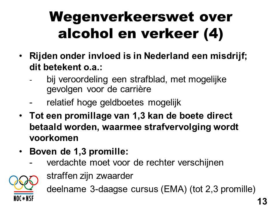 Wegenverkeerswet over alcohol en verkeer (4)