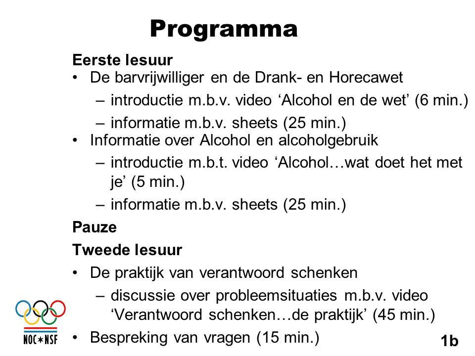 Programma Eerste lesuur De barvrijwilliger en de Drank- en Horecawet