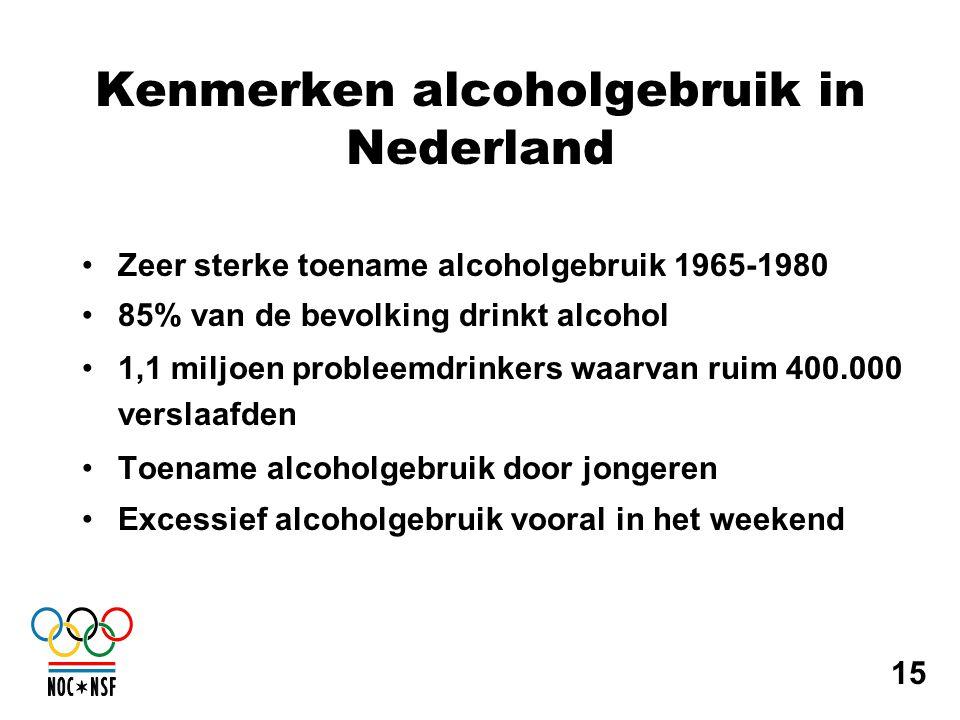 Kenmerken alcoholgebruik in Nederland