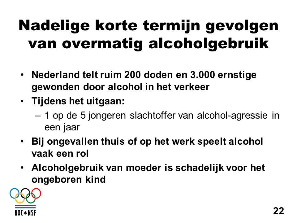 Nadelige korte termijn gevolgen van overmatig alcoholgebruik