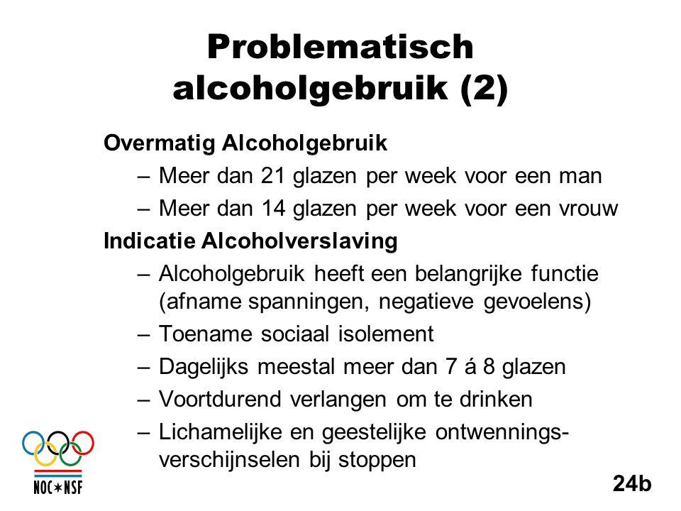 Problematisch alcoholgebruik (2)