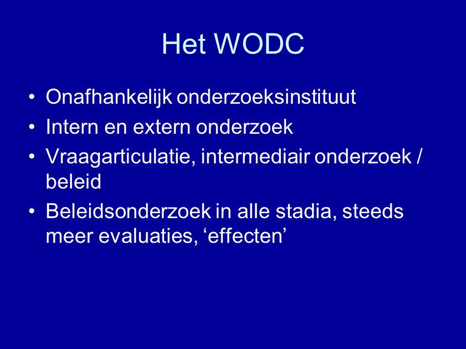 Het WODC Onafhankelijk onderzoeksinstituut Intern en extern onderzoek
