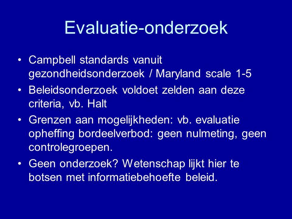 Evaluatie-onderzoek Campbell standards vanuit gezondheidsonderzoek / Maryland scale 1-5. Beleidsonderzoek voldoet zelden aan deze criteria, vb. Halt.