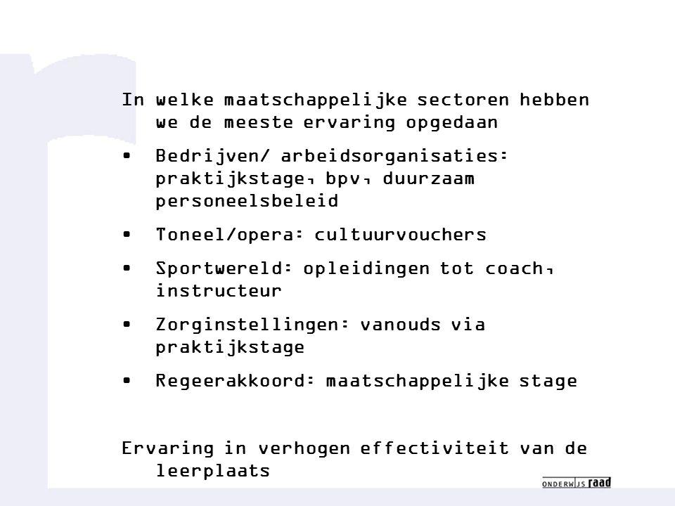 Toneel/opera: cultuurvouchers