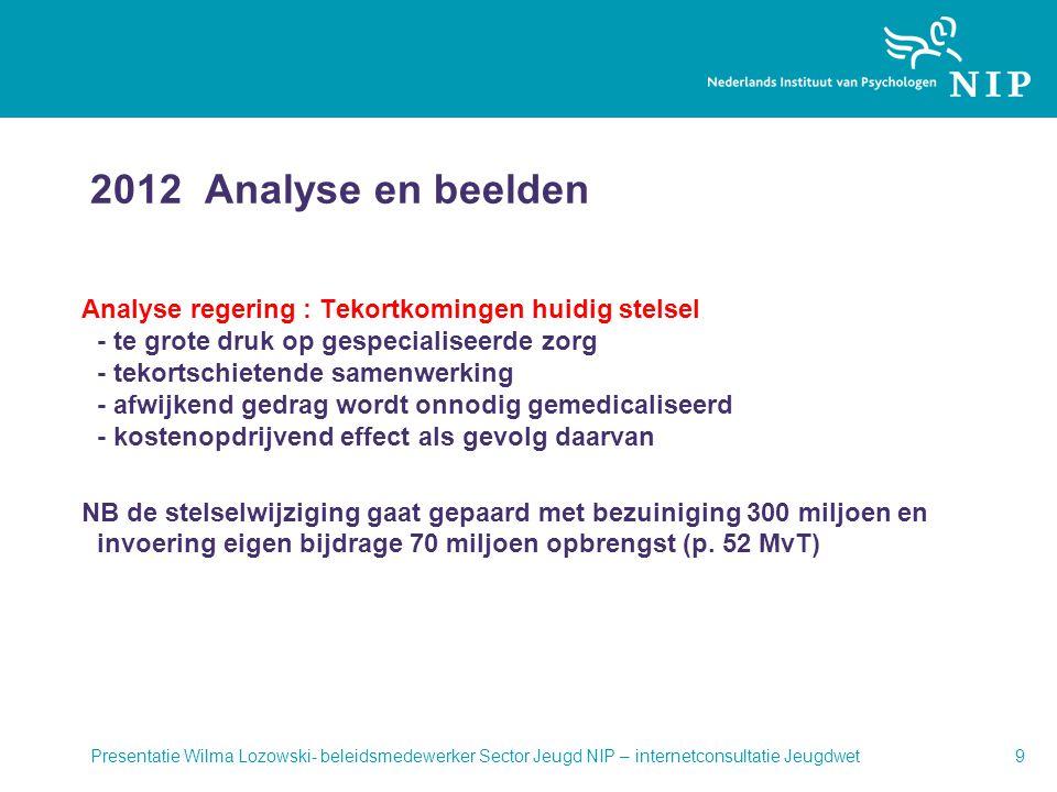 2012 Analyse en beelden
