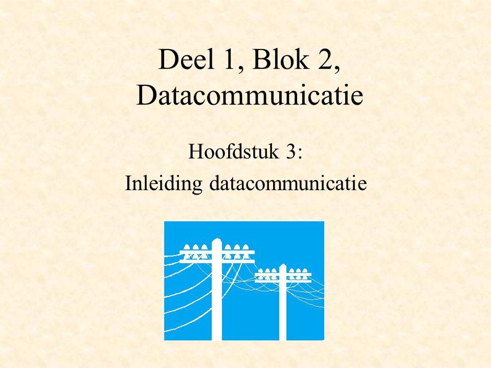 Deel 1, Blok 2, Datacommunicatie