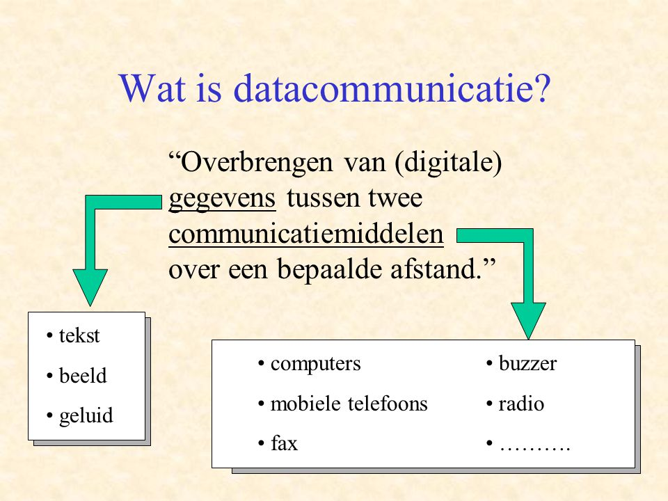 Wat is datacommunicatie