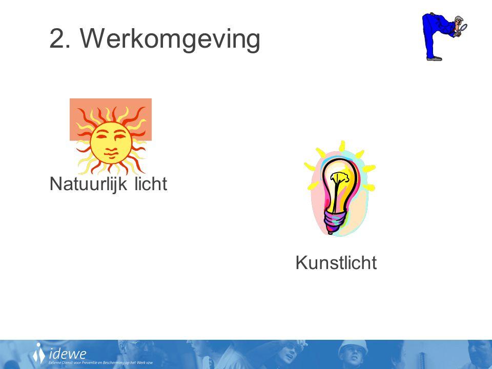 2. Werkomgeving Natuurlijk licht Kunstlicht