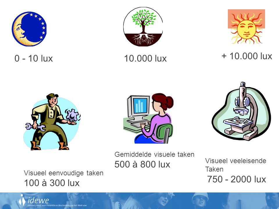 + 10.000 lux 0 - 10 lux. 10.000 lux. Gemiddelde visuele taken. 500 à 800 lux. Visueel veeleisende.