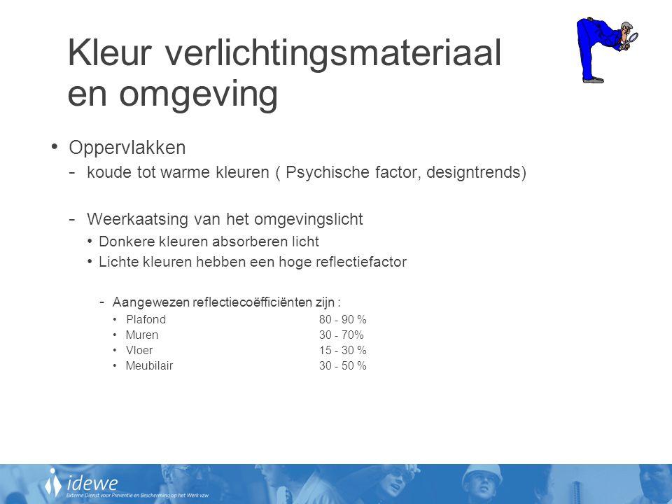 Callewaert donat preventiedeskundige ergonomie ppt download - Koude en warme kleur ...
