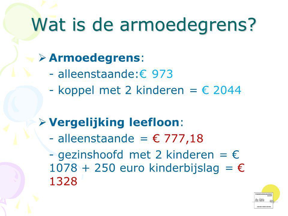 Wat is de armoedegrens Armoedegrens: - alleenstaande:€ 973