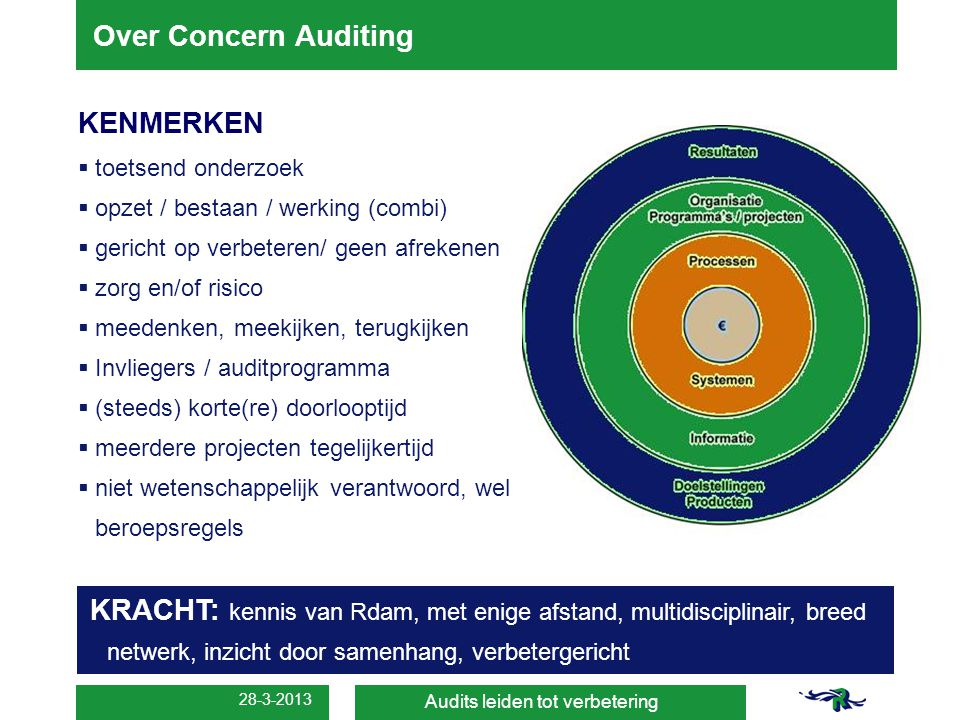 Over Concern Auditing KENMERKEN