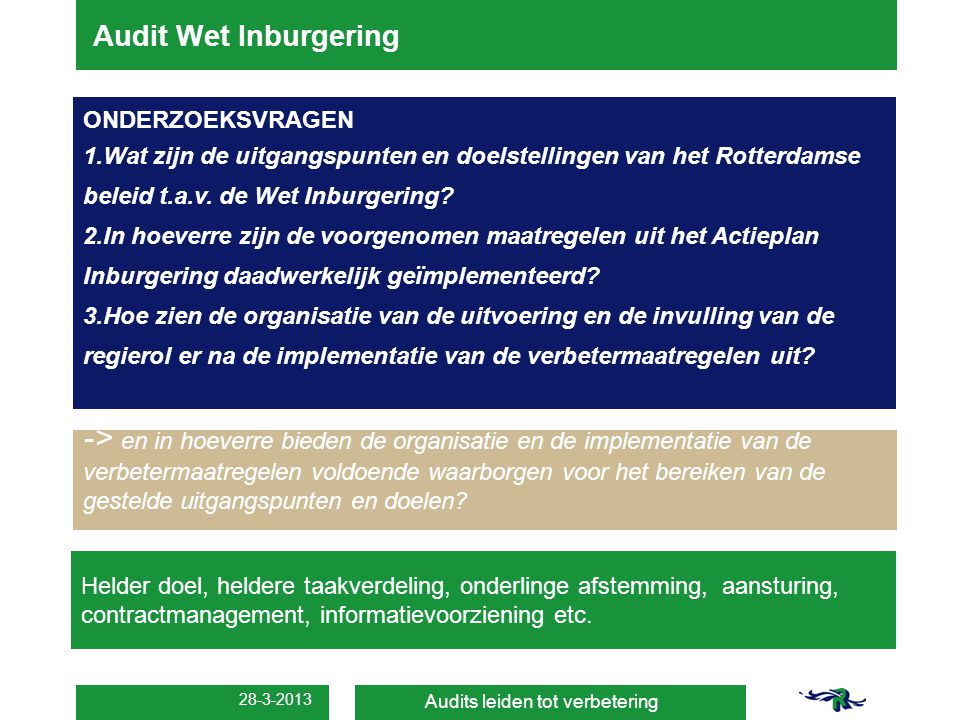 Audit Wet Inburgering ONDERZOEKSVRAGEN. Wat zijn de uitgangspunten en doelstellingen van het Rotterdamse beleid t.a.v. de Wet Inburgering