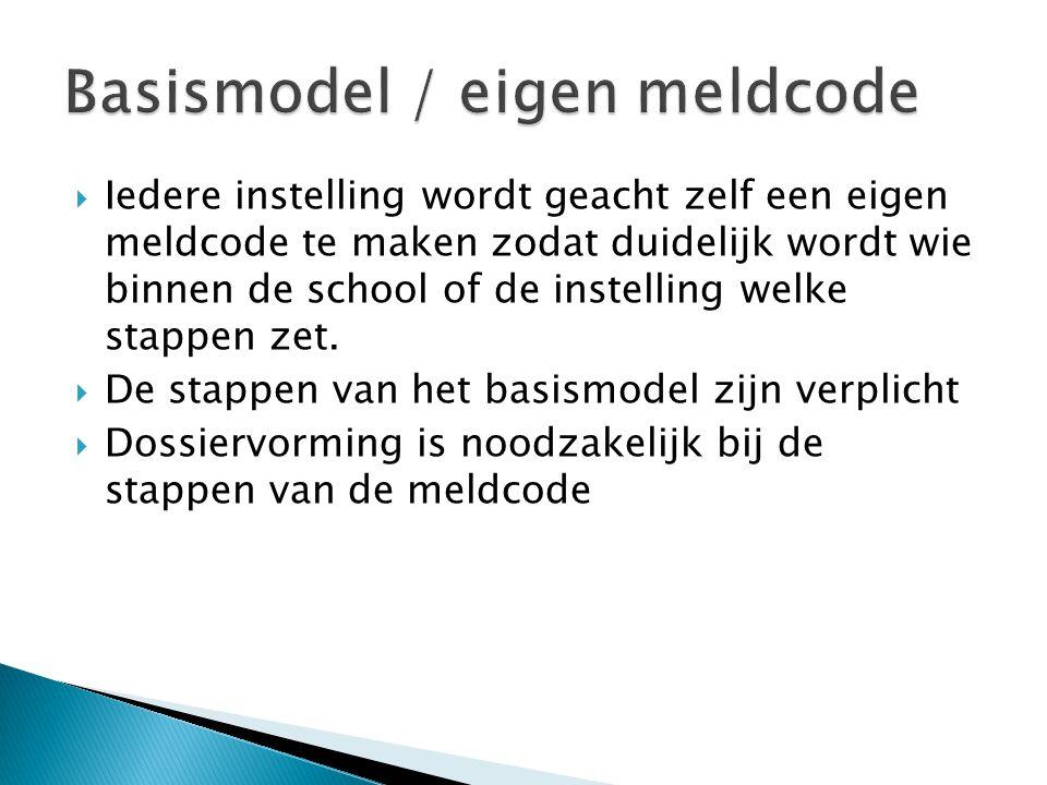Basismodel / eigen meldcode