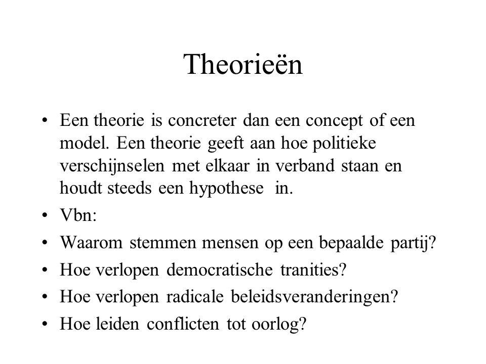 Theorieën