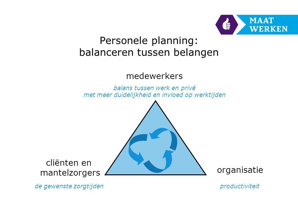 Personele planning: balanceren tussen belangen