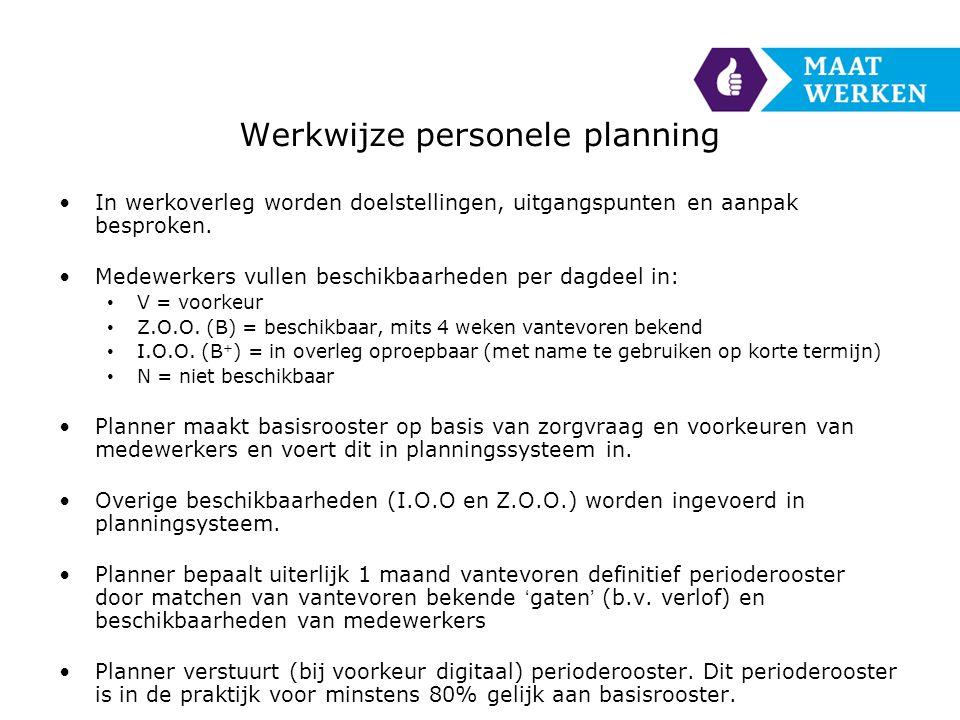 Werkwijze personele planning