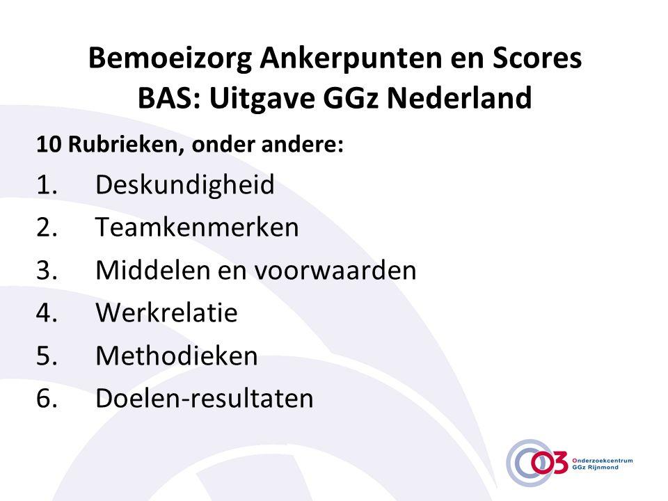 Bemoeizorg Ankerpunten en Scores BAS: Uitgave GGz Nederland