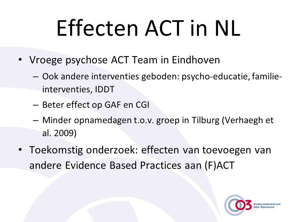 Effecten ACT in NL Vroege psychose ACT Team in Eindhoven