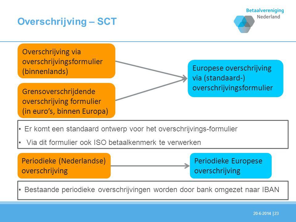 Overschrijving – SCT Overschrijving via overschrijvingsformulier (binnenlands) Europese overschrijving via (standaard-) overschrijvingsformulier.