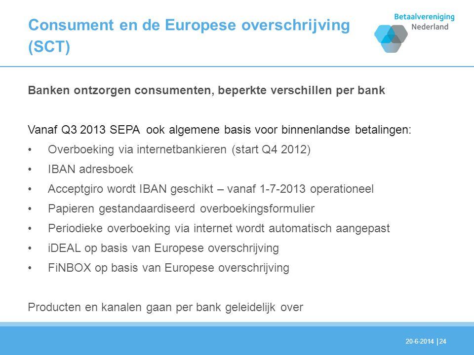 Consument en de Europese overschrijving (SCT)