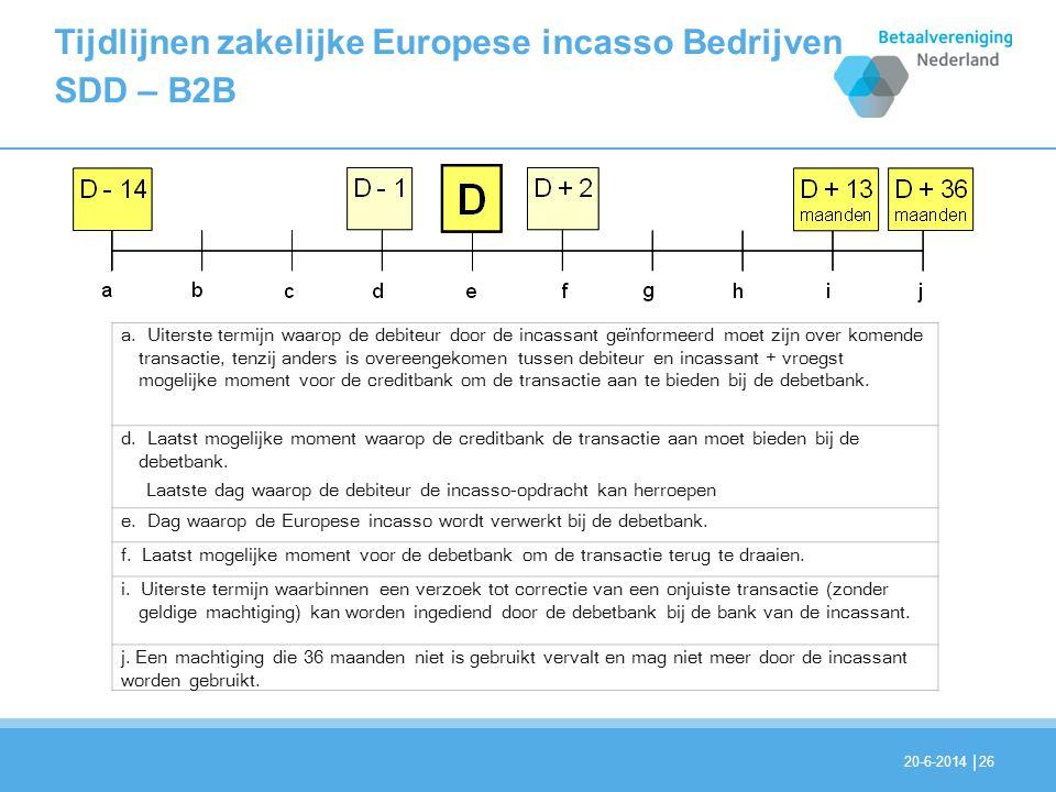 Tijdlijnen zakelijke Europese incasso Bedrijven SDD – B2B