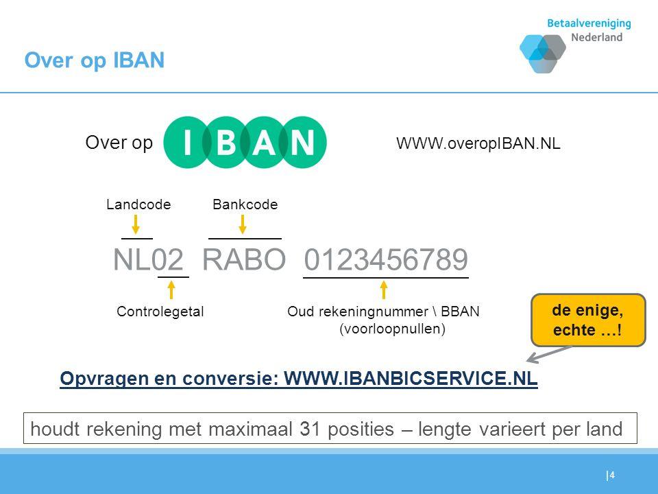 Oud rekeningnummer \ BBAN (voorloopnullen)