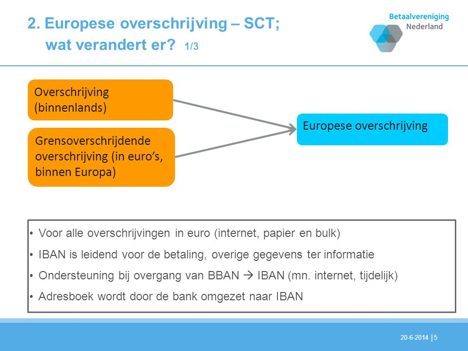 2. Europese overschrijving – SCT; wat verandert er 1/3