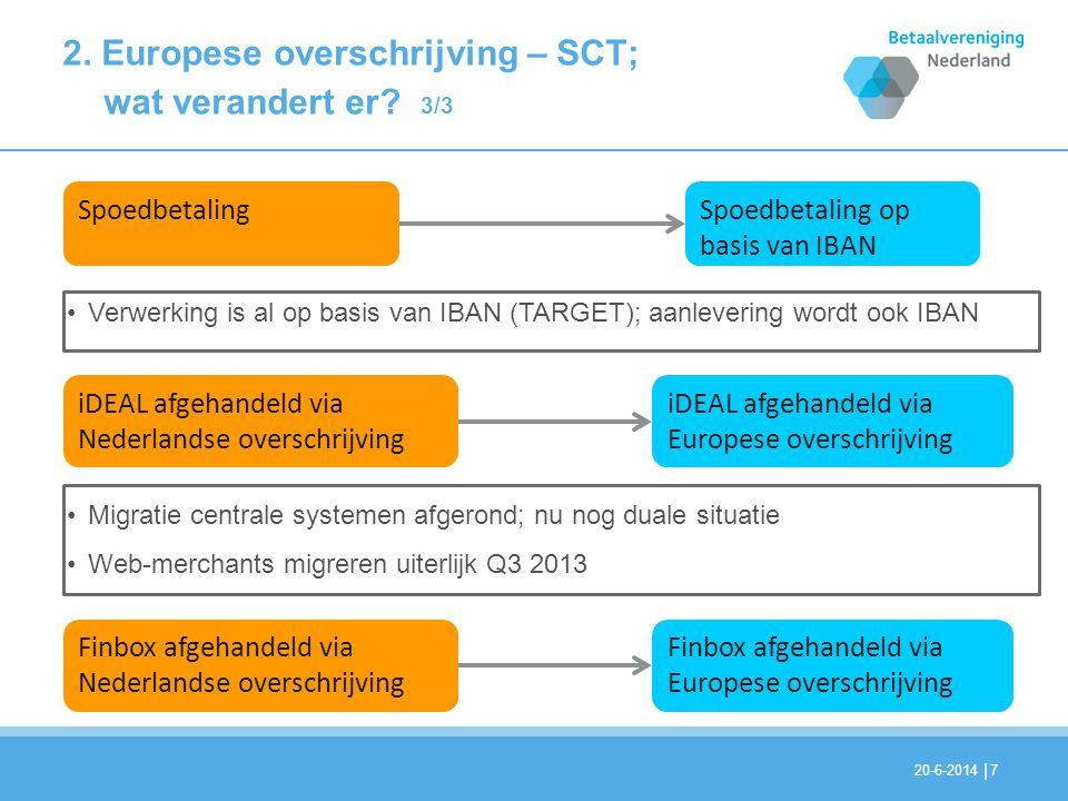 2. Europese overschrijving – SCT; wat verandert er 3/3