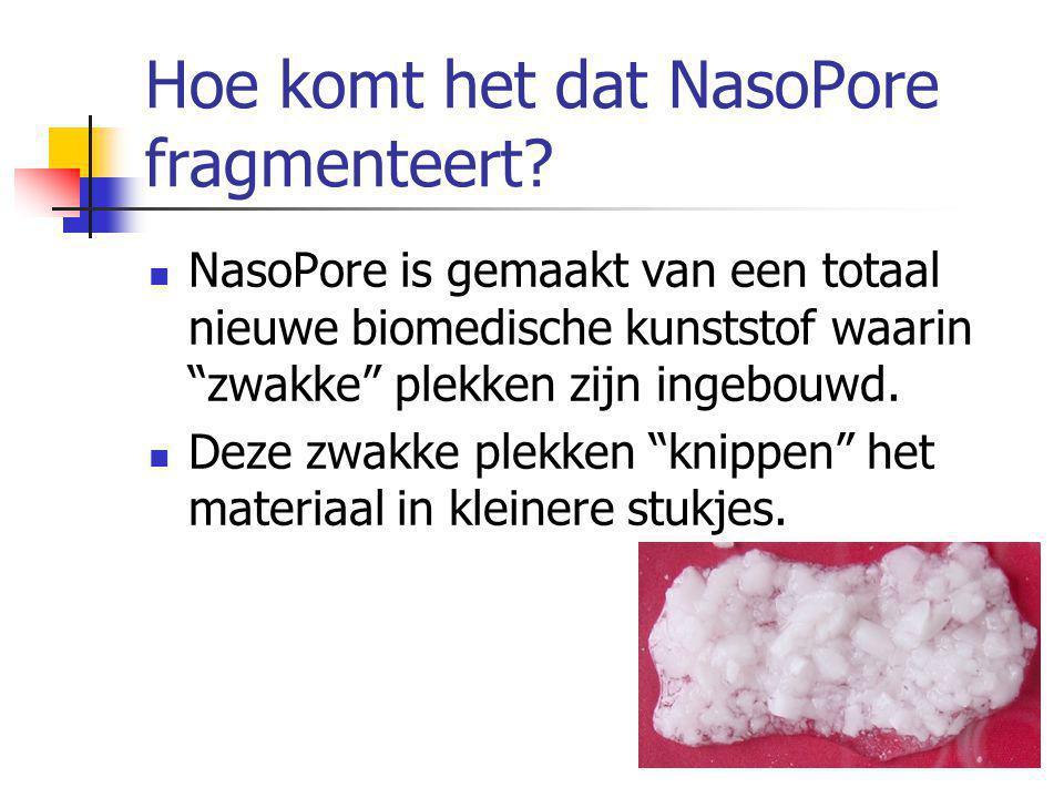 Hoe komt het dat NasoPore fragmenteert