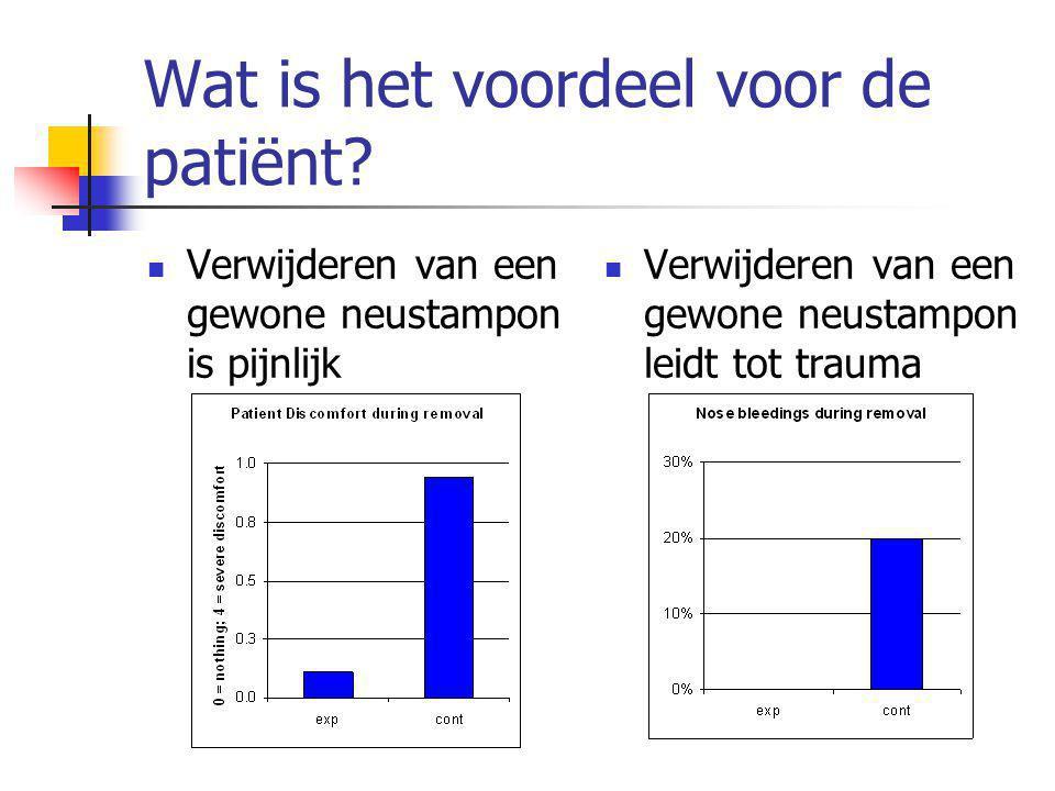 Wat is het voordeel voor de patiënt