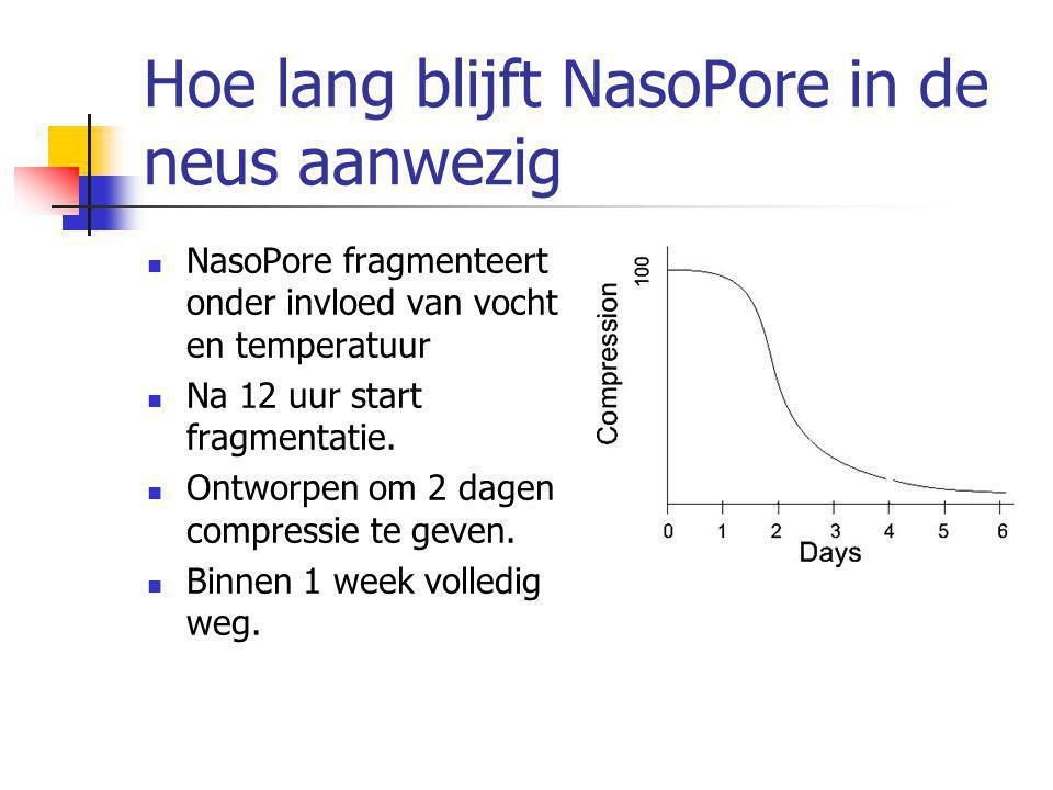 Hoe lang blijft NasoPore in de neus aanwezig