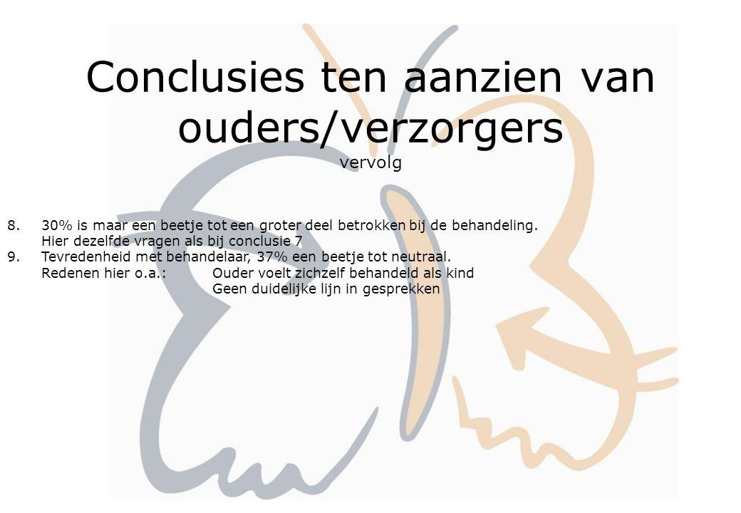 Conclusies ten aanzien van ouders/verzorgers vervolg