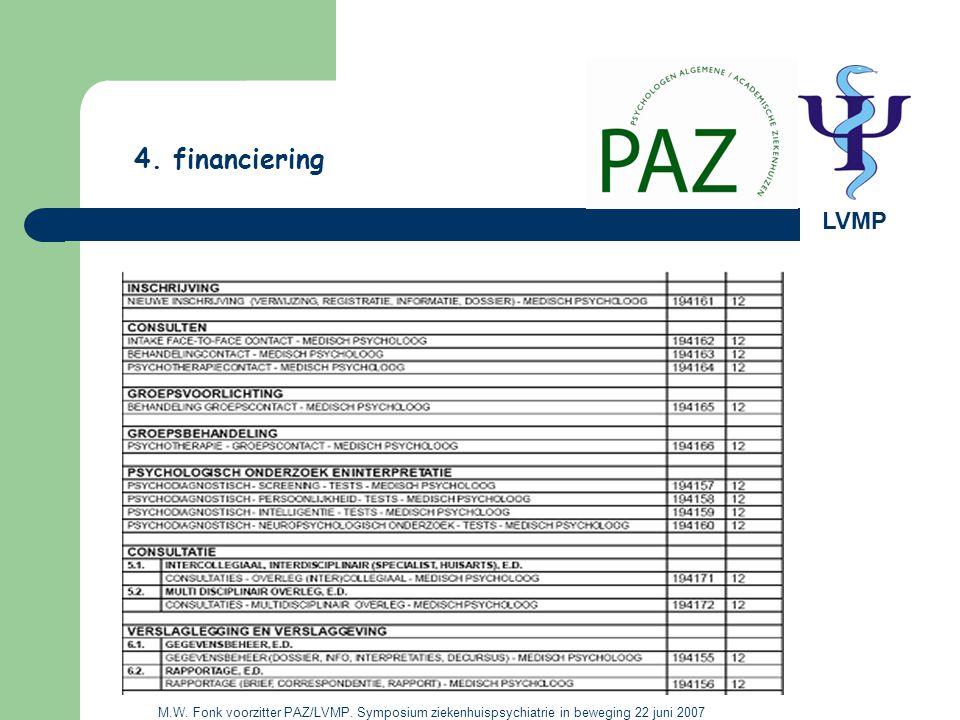 4. financiering LVMP. M.W. Fonk voorzitter PAZ/LVMP.