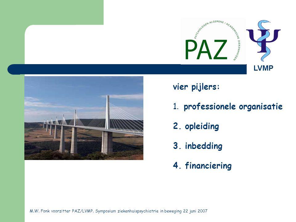1. professionele organisatie 2. opleiding 3. inbedding 4. financiering
