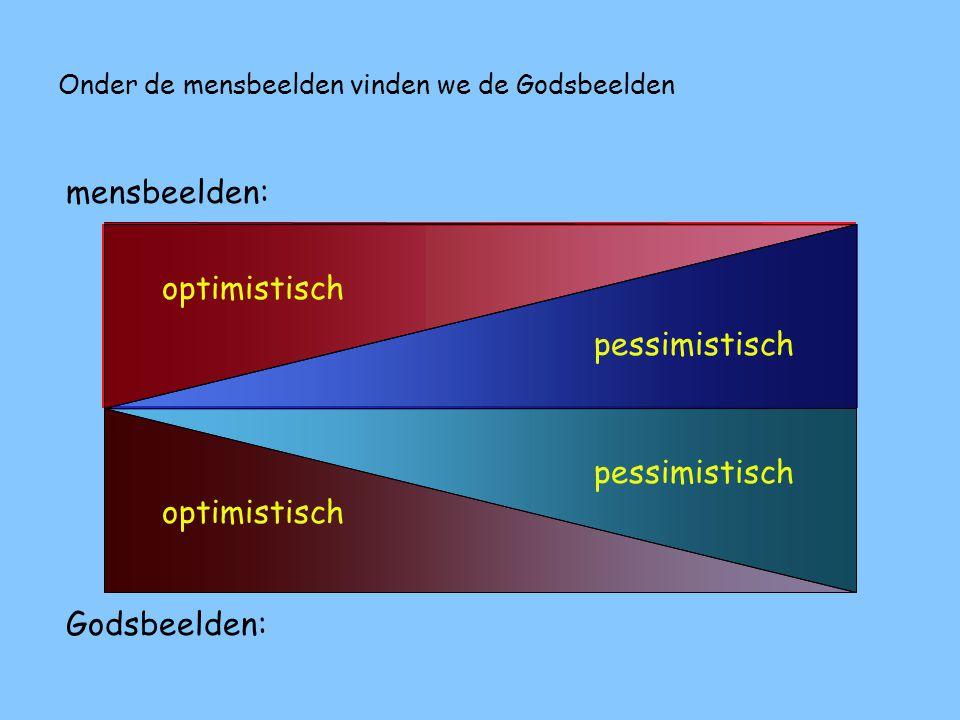 mensbeelden: optimistisch pessimistisch pessimistisch optimistisch