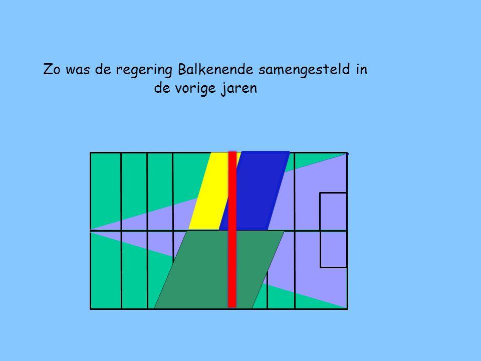 Zo was de regering Balkenende samengesteld in de vorige jaren