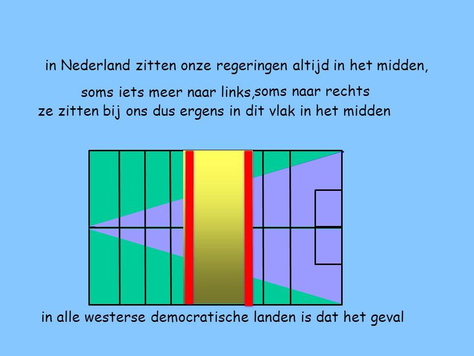 in Nederland zitten onze regeringen altijd in het midden,