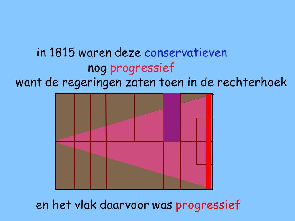 in 1815 waren deze conservatieven nog progressief