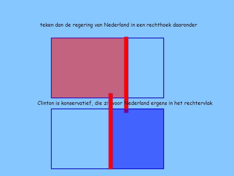 teken dan de regering van Nederland in een rechthoek daaronder