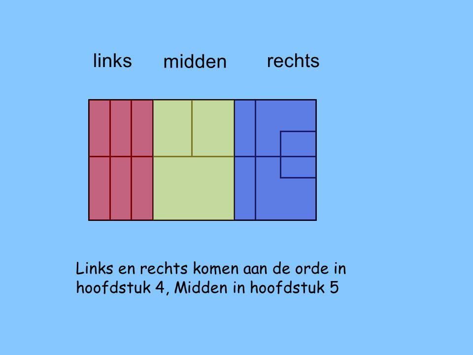 links midden rechts Links en rechts komen aan de orde in hoofdstuk 4, Midden in hoofdstuk 5