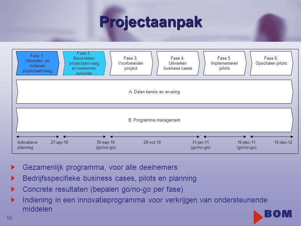 Projectaanpak Gezamenlijk programma, voor alle deelnemers
