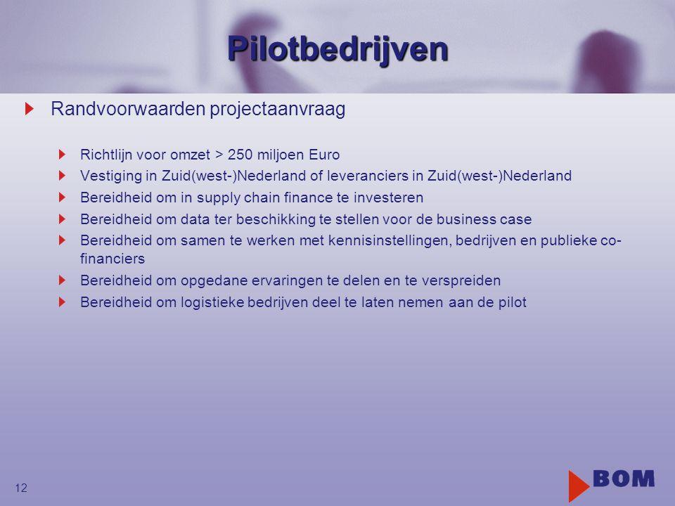 Pilotbedrijven Randvoorwaarden projectaanvraag