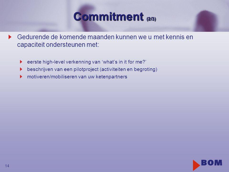 Commitment (2/3) Gedurende de komende maanden kunnen we u met kennis en capaciteit ondersteunen met:
