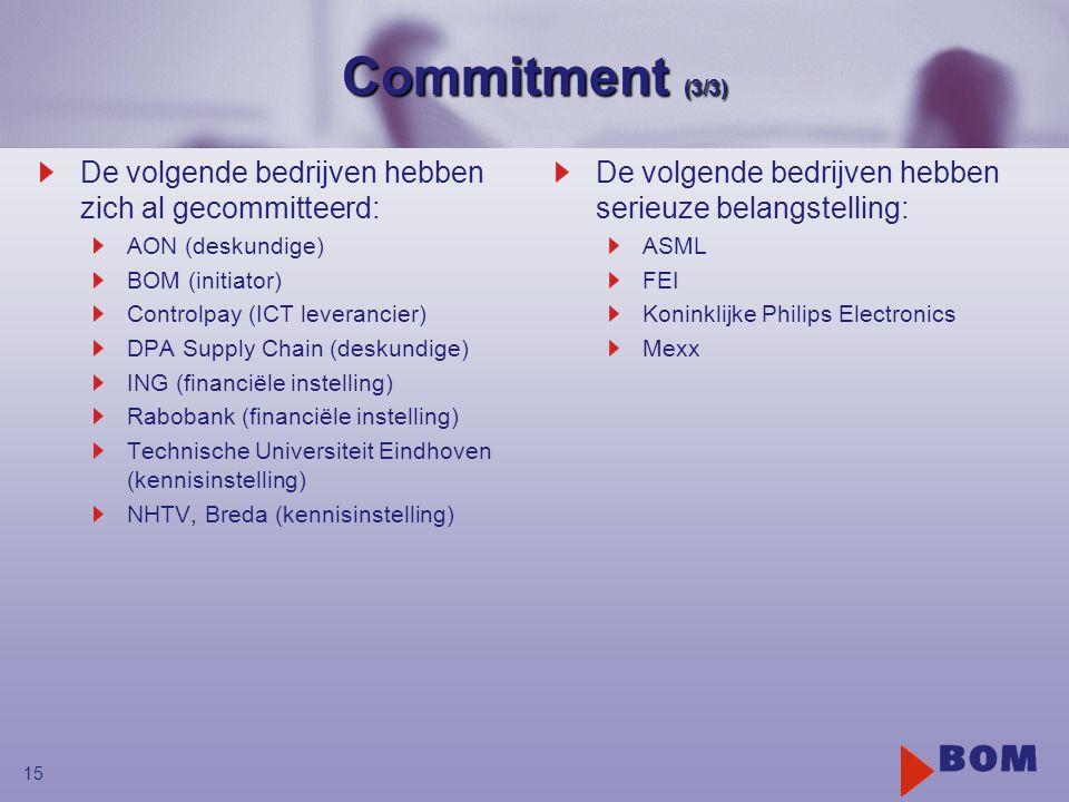 Commitment (3/3) De volgende bedrijven hebben zich al gecommitteerd: